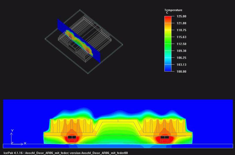 Heat sink mapping