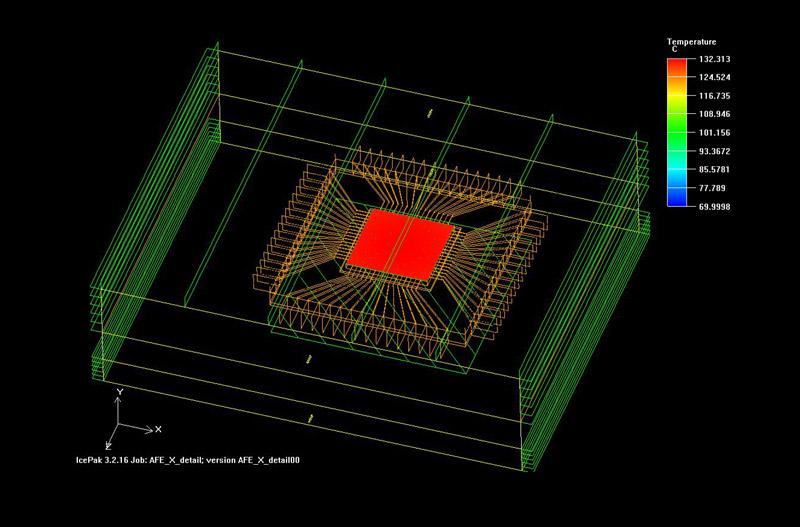 Detail simulation to determine junction temperature