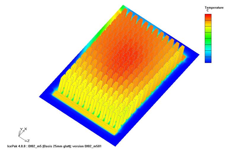 Temperaturdarstellung der Optimierungsstufe