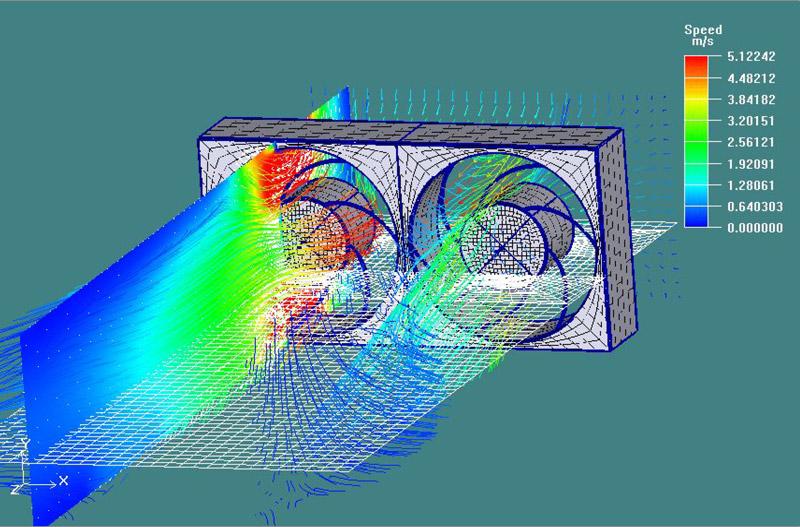 Fan Simulation And Fan Integration Delta Idl